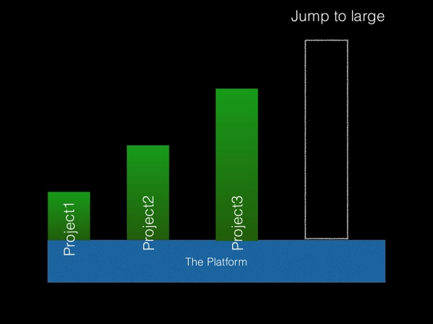 Jump to large