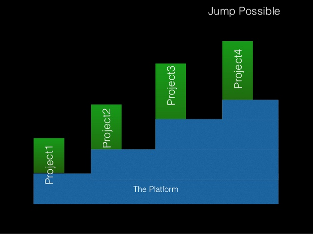 Jump possible